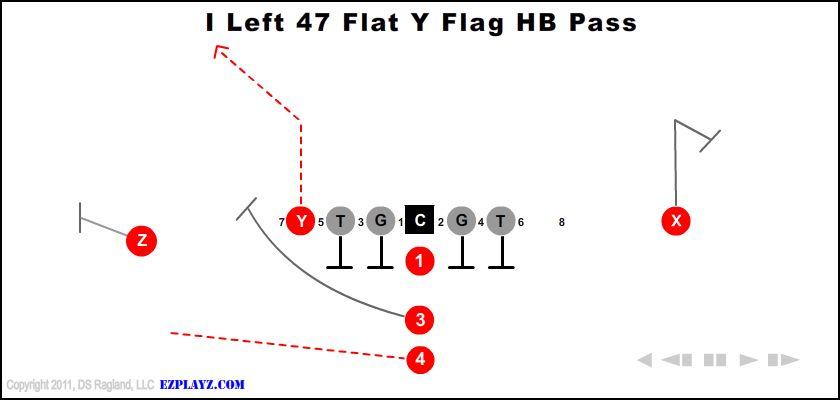 I Left 47 Flat Y Flag Hb Pass