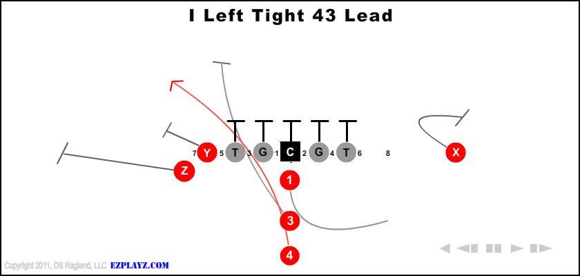 I Left Tight 43 Lead