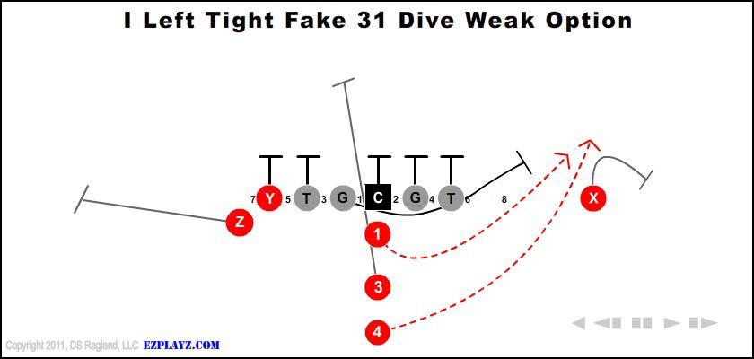 I Left Tight Fake 31 Dive Weak Option