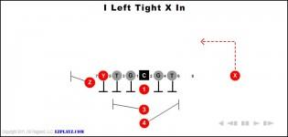 i left tight x in 315x150 - I Left Tight X In