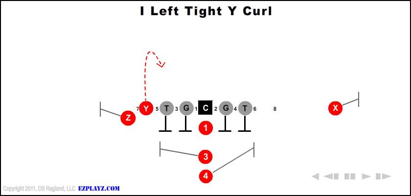 I Left Tight Y Curl