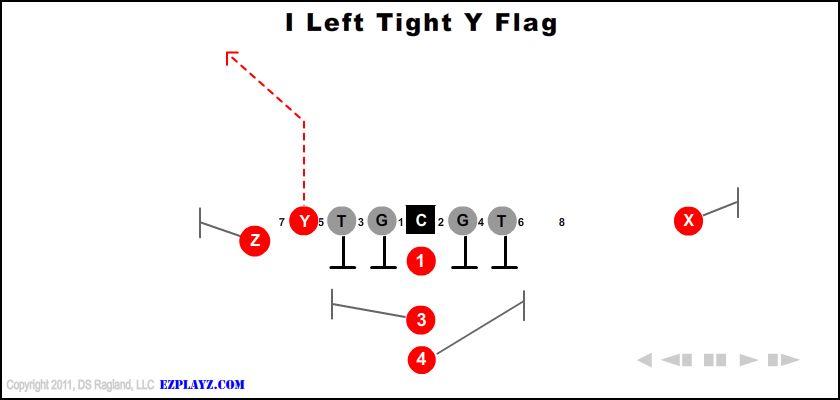 I Left Tight Y Flag