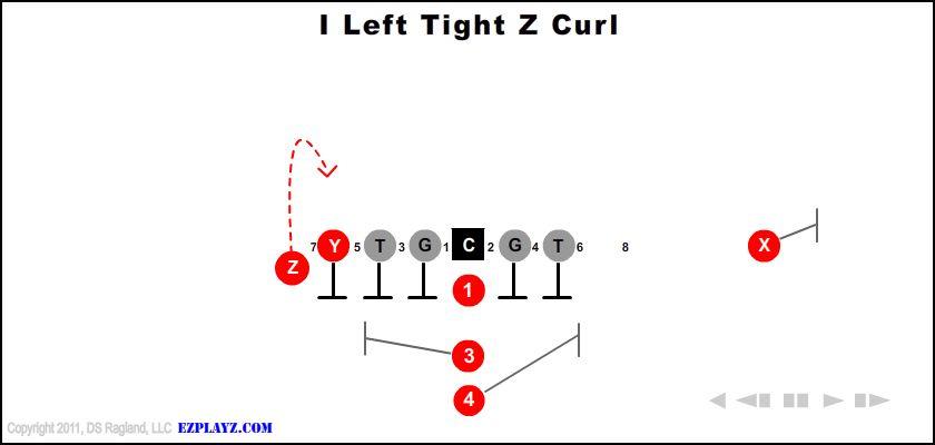 I Left Tight Z Curl