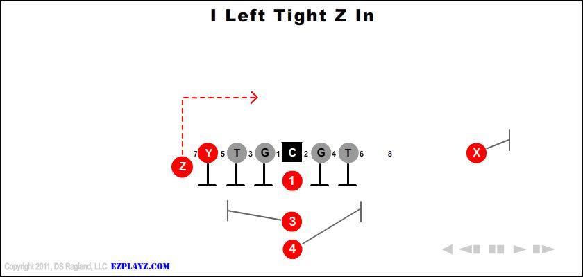 I Left Tight Z In