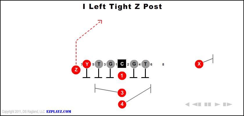 I Left Tight Z Post