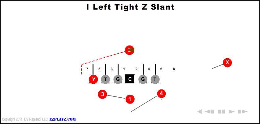 I Left Tight Z Slant