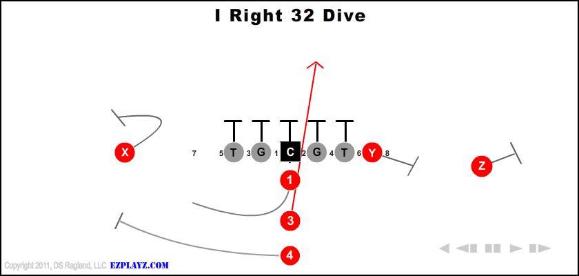 I Right 32 Dive