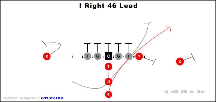 I Right 46 Lead