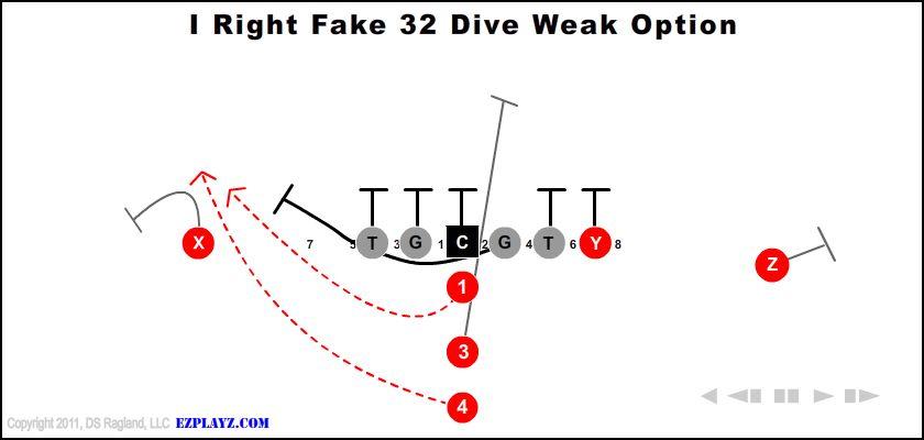 I Right Fake 32 Dive Weak Option