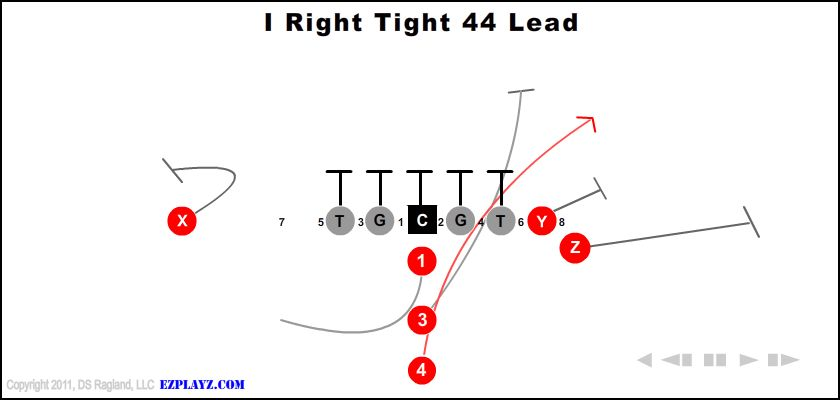 I Right Tight 44 Lead