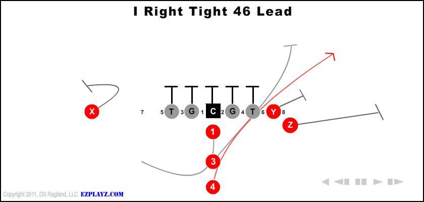I Right Tight 46 Lead