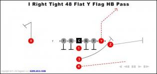 i right tight 48 flat y flag hb pass 315x150 - I Right Tight 48 Flat Y Flag Hb Pass