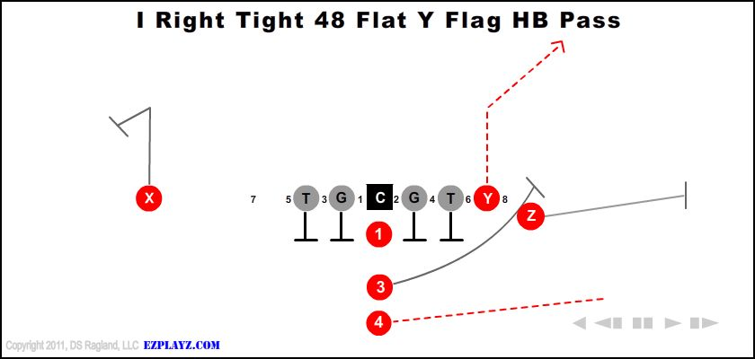 I Right Tight 48 Flat Y Flag Hb Pass