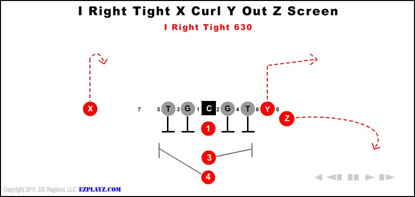 I Right Tight X Curl Y Out Z Screen 630