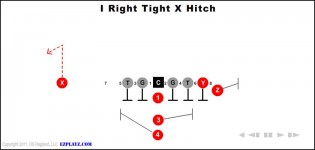 i right tight x hitch 315x150 - I Right Tight X Hitch