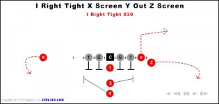 i right tight x screen y out z screen 030 315x150 - I Right Tight X Screen Y Out Z Screen 030