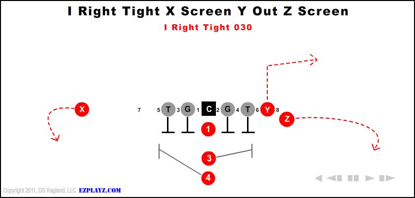 I Right Tight X Screen Y Out Z Screen 030