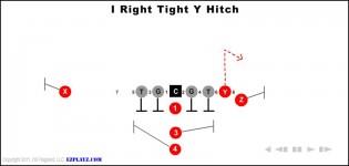 i right tight y hitch 315x150 - I Right Tight Y Hitch