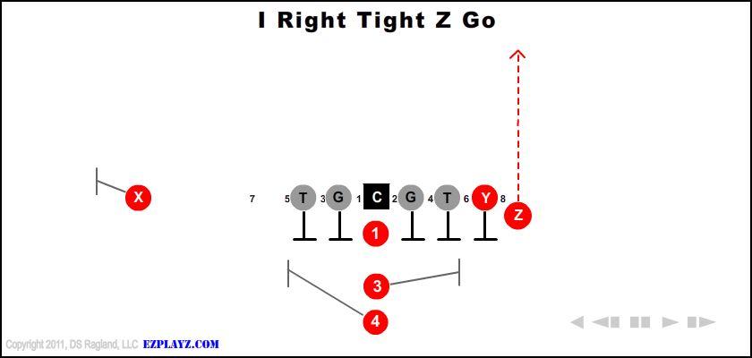 I Right Tight Z Go