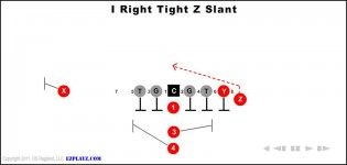 i right tight z slant 315x150 - I Right Tight Z Slant