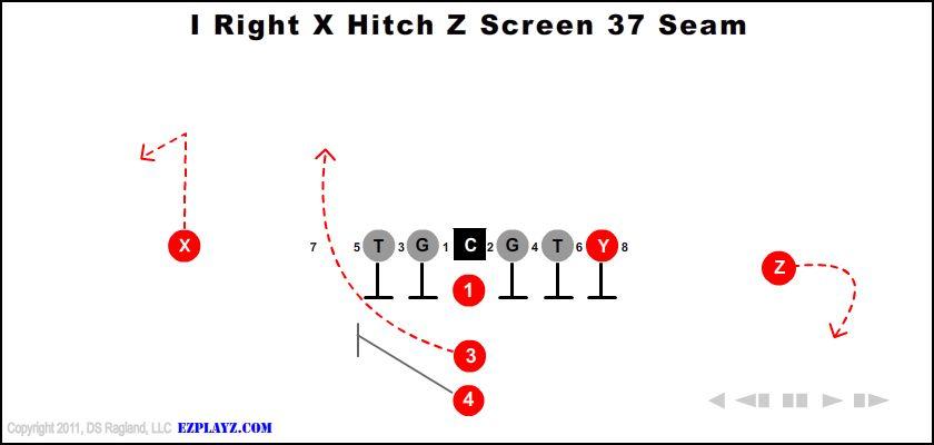 I Right X Hitch Z Screen 37 Seam