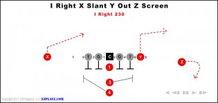 i right x slant y out z screen 230 315x150 - I Right X Slant Y Out Z Screen 230 - Animated Play
