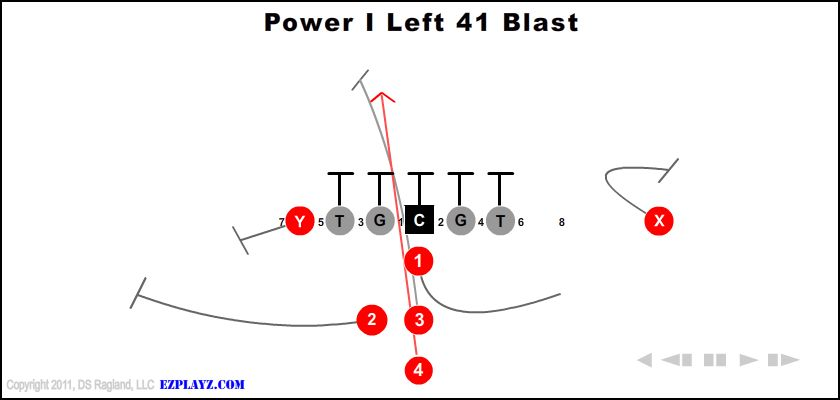 Power I Left 41 Blast