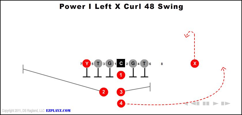 Power I Left X Curl 48 Swing