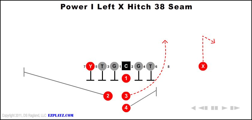 Power I Left X Hitch 38 Seam