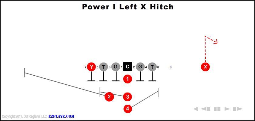 Power I Left X Hitch