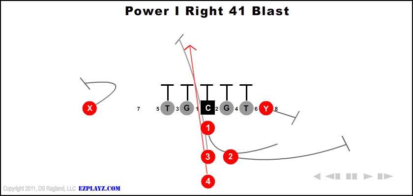 Power I Right 41 Blast