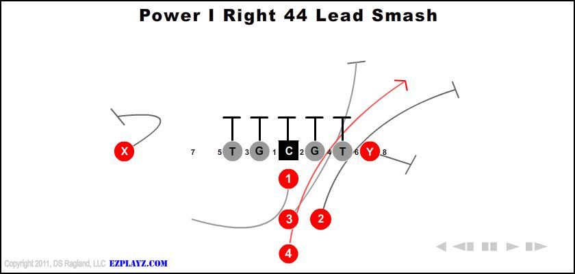 Power I Right 44 Lead Smash