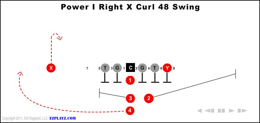 Power I Right X Curl 48 Swing