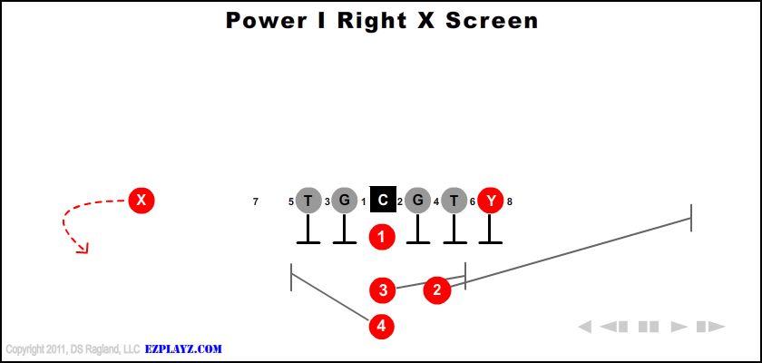 Power I Right X Screen