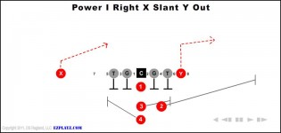 power i right x slant y out 315x150 - Power I Right X Slant Y Out
