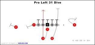 pro left 31 dive 315x150 - Pro Left 31 Dive