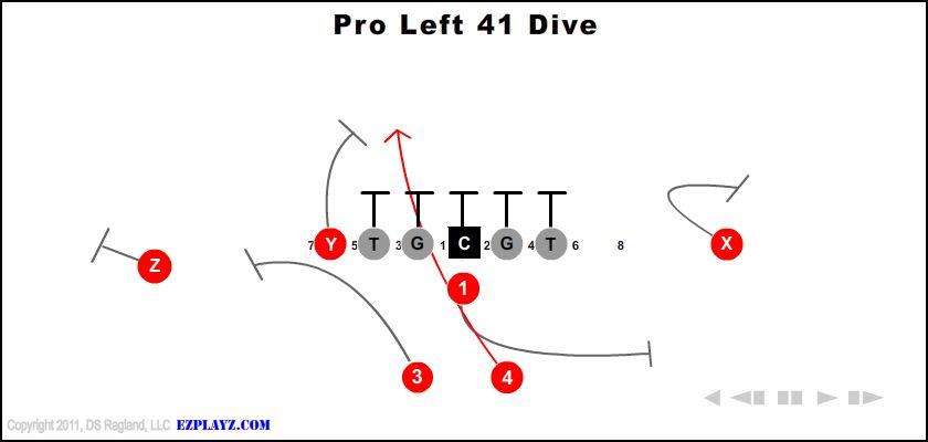 Pro Left 41 Dive