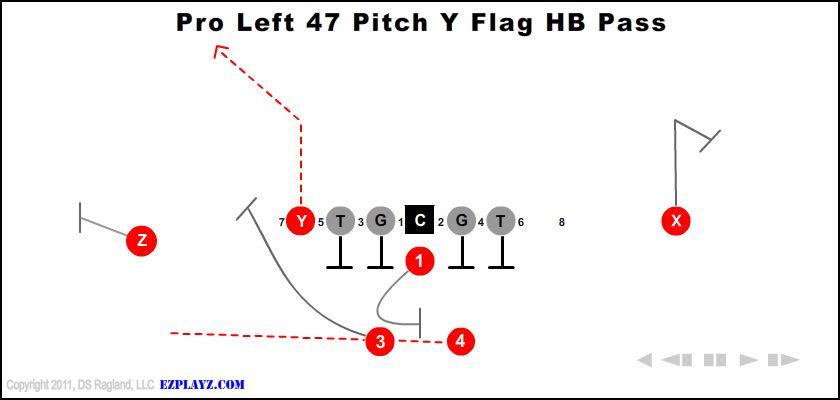 Pro Left 47 Pitch Y Flag Hb Pass