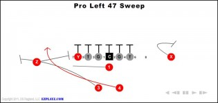 pro left 47 sweep 315x150 - Pro Left 47 Sweep