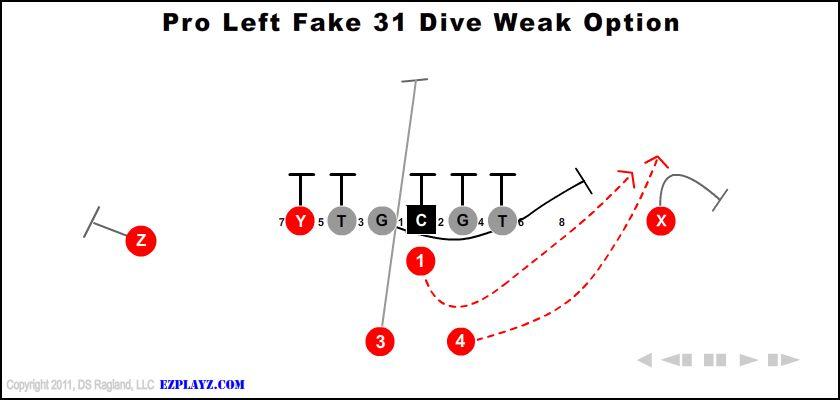 Pro Left Fake 31 Dive Weak Option