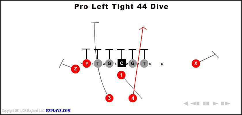 Pro Left Tight 44 Dive