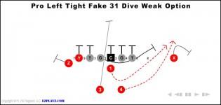 pro left tight fake 31 dive weak option 315x150 - Pro Left Tight Fake 31 Dive Weak Option