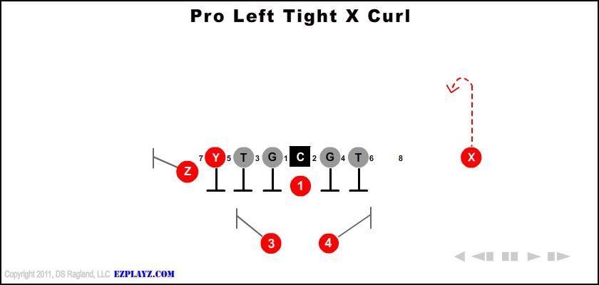 Pro Left Tight X Curl