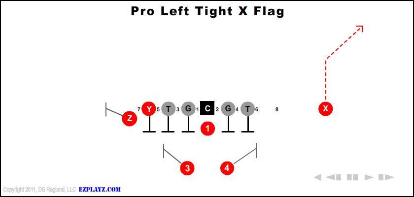 Pro Left Tight X Flag