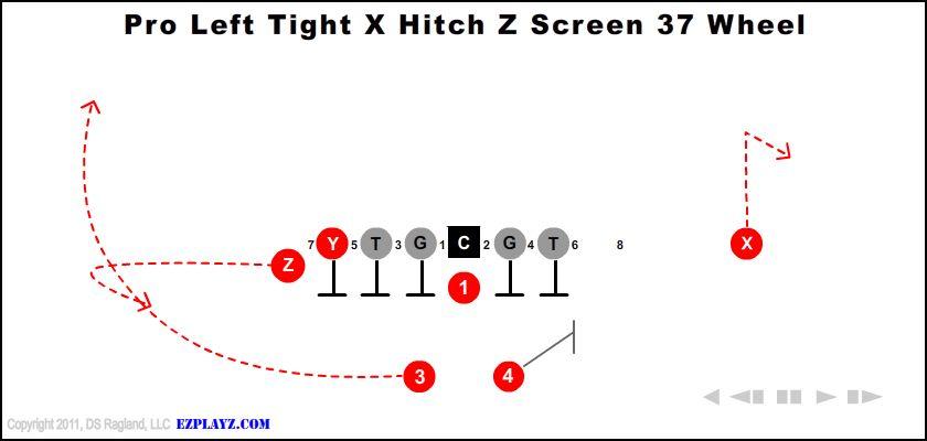 Pro Left Tight X Hitch Z Screen 37 Wheel