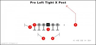 pro left tight x post 315x150 - Pro Left Tight X Post