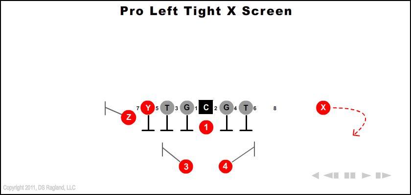 Pro Left Tight X Screen
