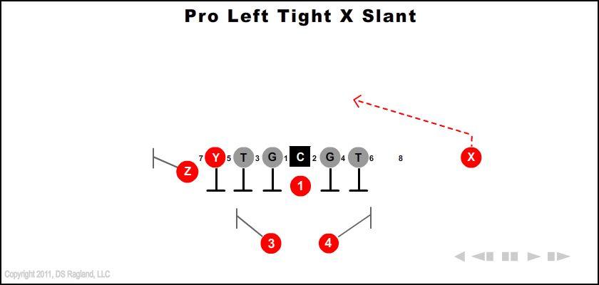 Pro Left Tight X Slant