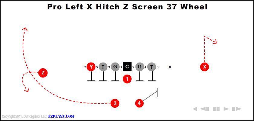Pro Left X Hitch Z Screen 37 Wheel