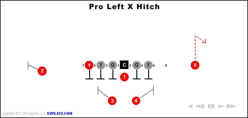 Pro Left X Hitch
